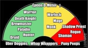 epeenometer